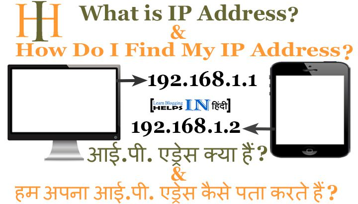 What is IP Address