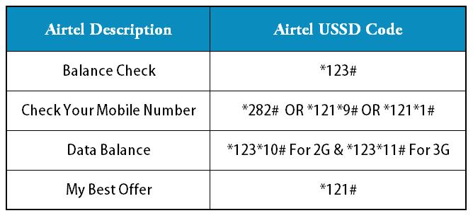Airtel USSD Code
