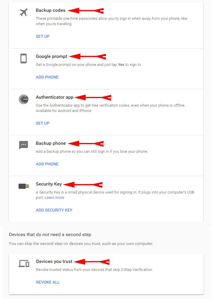 Advance Features of Gmail Securty