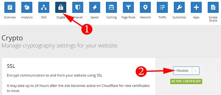 CloudFlare-Select-Felexible