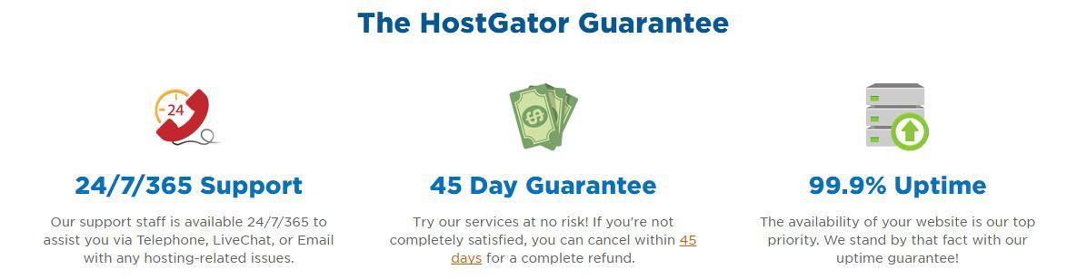 The HostGator Guarantee