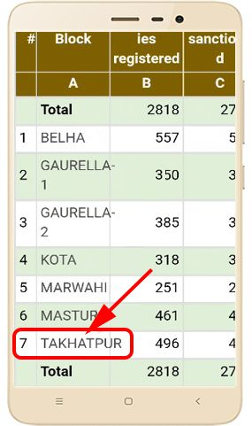 pradhan-mantri-awas-yojana-list-2018-6