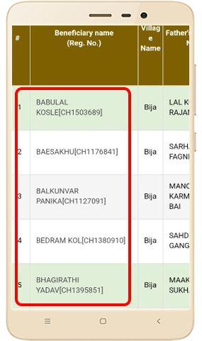 pradhan-mantri-awas-yojana-list-2018-8
