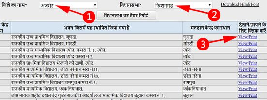 Rajasthan-Matdata-Suchi-Voter-List-Download