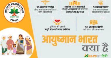 ayushman bharat yojana scheme hindi