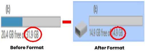 memory card formate kare aur capacity check kare