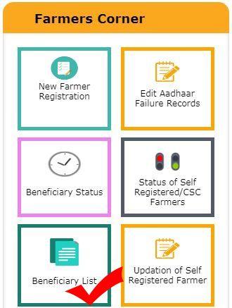 PM kisan Samman Nidhi Beneficiary List